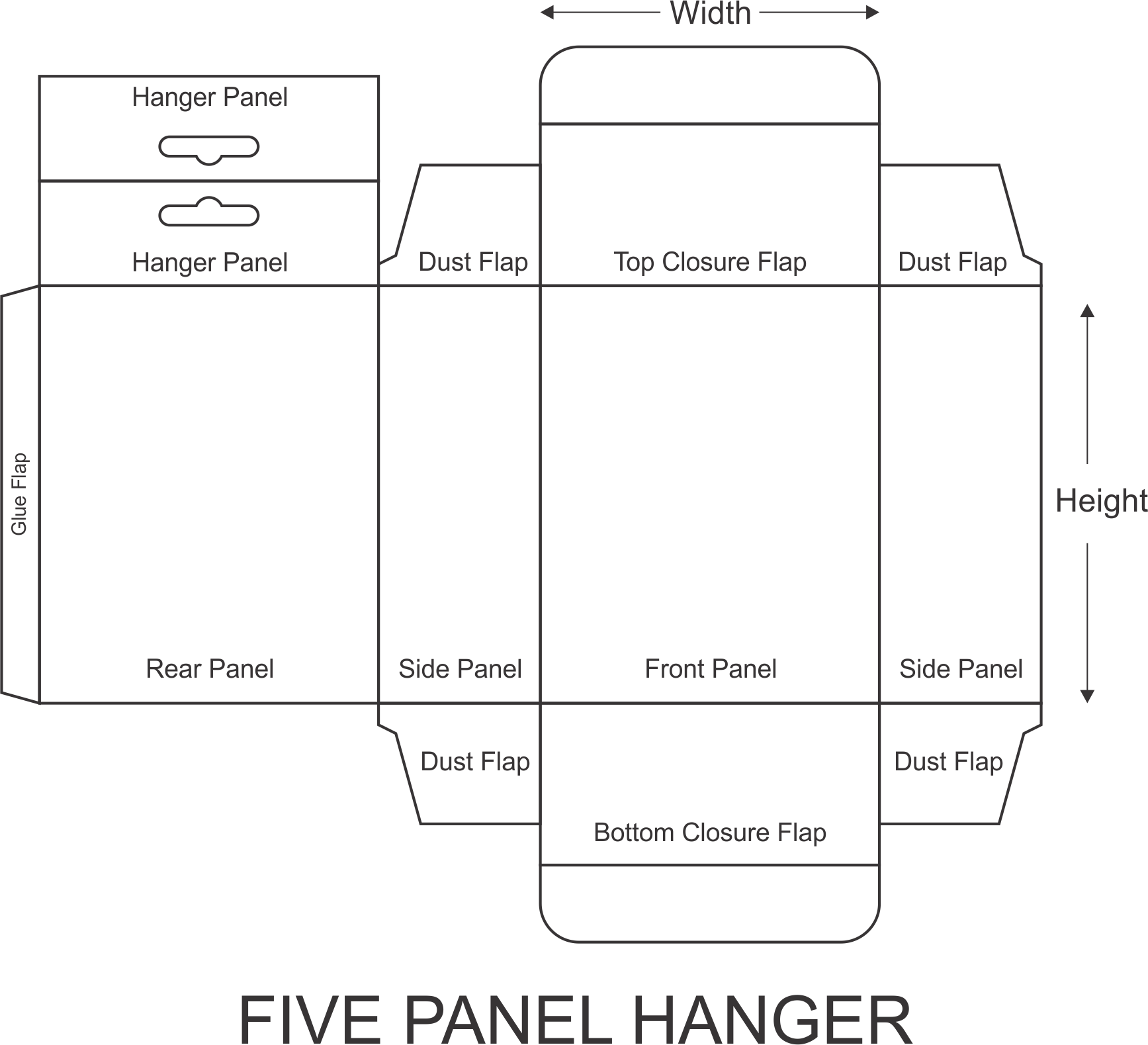 Five Panel Hanger Boxes have an prolonged panel on top with a punch hole allowing it to be one of the packaging that can be hanged on walls, cabinets etc.
